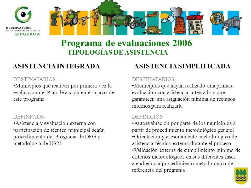 TIPOLOGÍAS DE ASISTENCIA ASISTENCIA INTEGRADAASISTENCIA SIMPLIFICADA DESTINATARIOS Municipios que realicen por primera vez la evaluación del Plan de a
