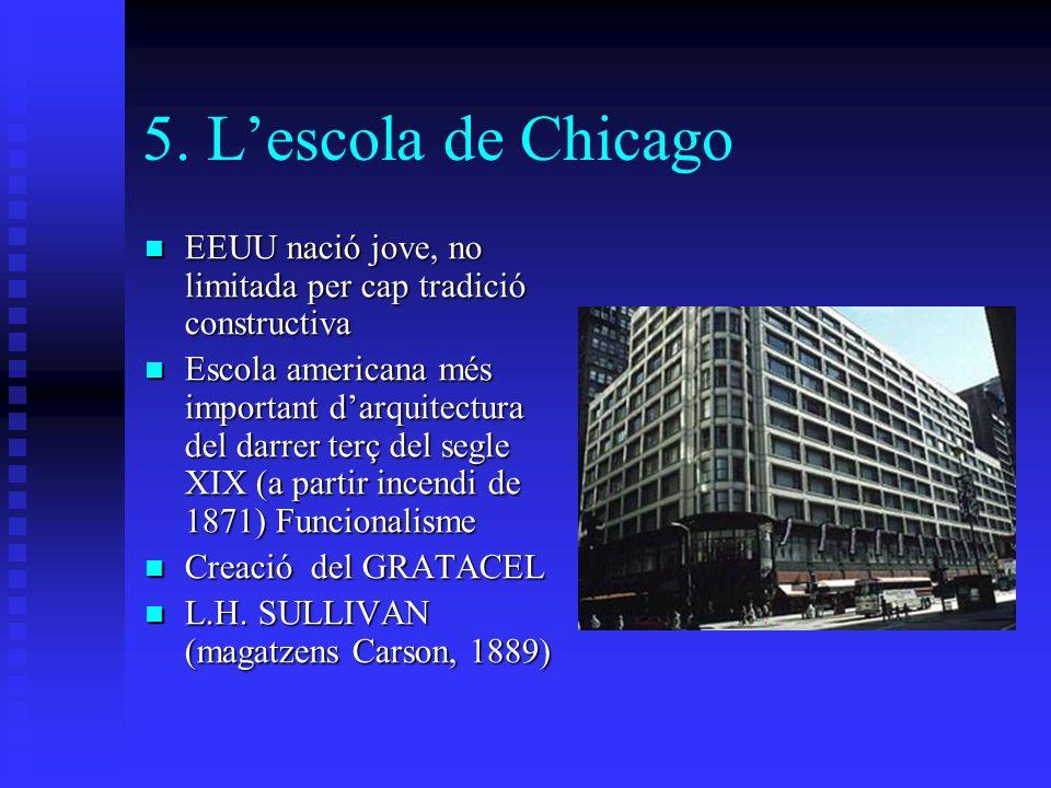 5. Lescola de Chicago EEUU nació jove, no limitada per cap tradició constructiva EEUU nació jove, no limitada per cap tradició constructiva Escola ame