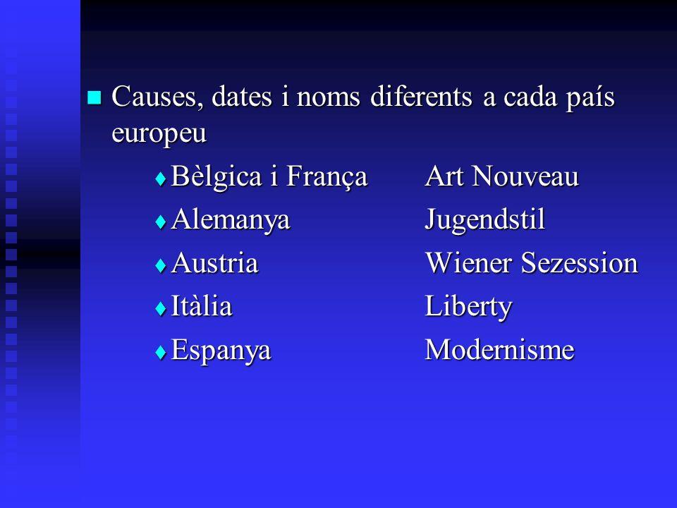 Causes, dates i noms diferents a cada país europeu Causes, dates i noms diferents a cada país europeu Bèlgica i França Art Nouveau Bèlgica i França Art Nouveau Alemanya Jugendstil Alemanya Jugendstil AustriaWiener Sezession AustriaWiener Sezession ItàliaLiberty ItàliaLiberty EspanyaModernisme EspanyaModernisme