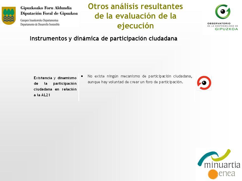 Otros análisis resultantes de la evaluación de la ejecución Instrumentos y dinámica de participación ciudadana