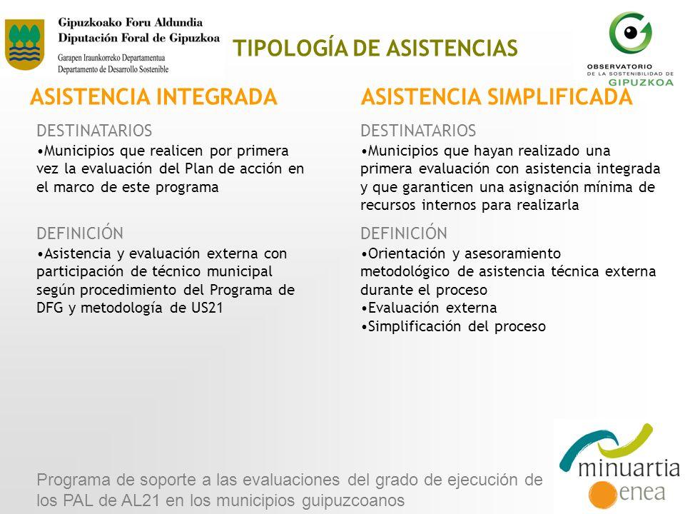 TIPOLOGÍA DE ASISTENCIAS ASISTENCIA INTEGRADAASISTENCIA SIMPLIFICADA DESTINATARIOS Municipios que realicen por primera vez la evaluación del Plan de a