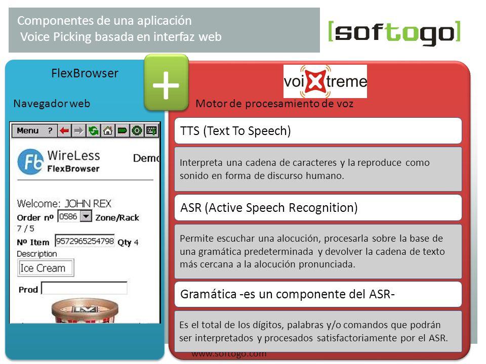 Componentes de una aplicación Voice Picking basada en interfaz web www.softogo.comTecnología de sintetización de voz Es el total de los dígitos, palab