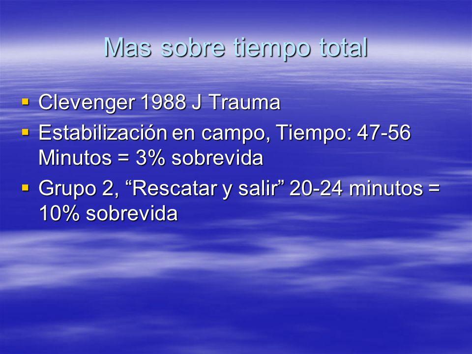 Mas sobre tiempo total Clevenger 1988 J Trauma Clevenger 1988 J Trauma Estabilización en campo, Tiempo: 47-56 Minutos = 3% sobrevida Estabilización en