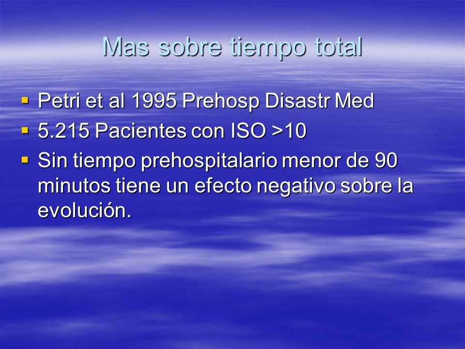 Mas sobre tiempo total Petri et al 1995 Prehosp Disastr Med Petri et al 1995 Prehosp Disastr Med 5.215 Pacientes con ISO >10 5.215 Pacientes con ISO >