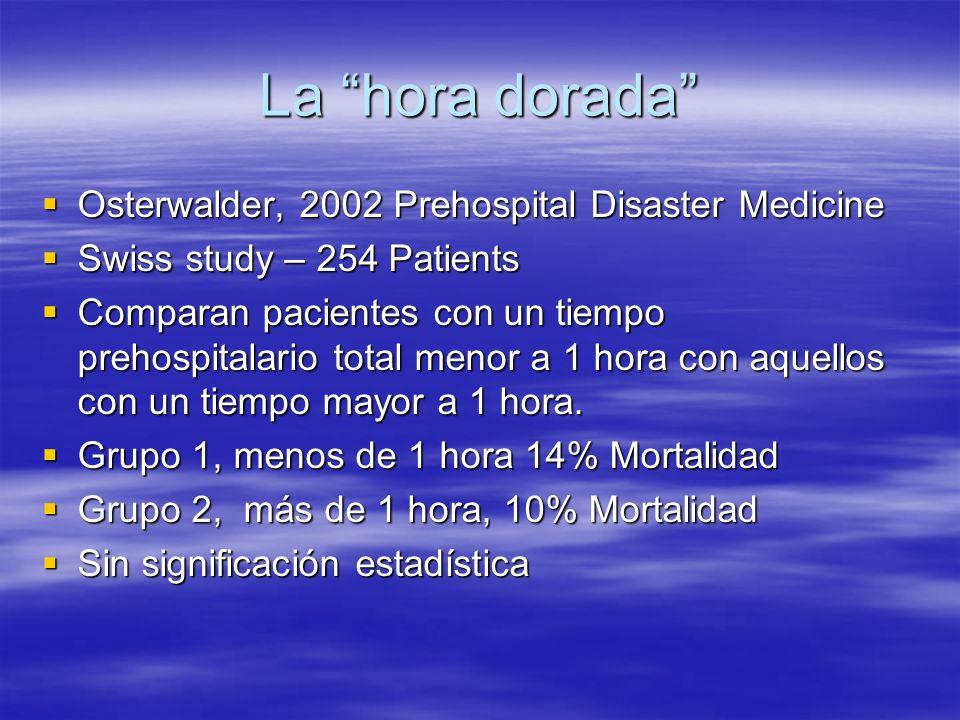 La hora dorada Osterwalder, 2002 Prehospital Disaster Medicine Osterwalder, 2002 Prehospital Disaster Medicine Swiss study – 254 Patients Swiss study
