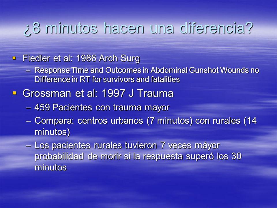 Pons Pons et al 2002 J Emerg Med Pons et al 2002 J Emerg Med –¿Hacen 8 minutos una diferencia.