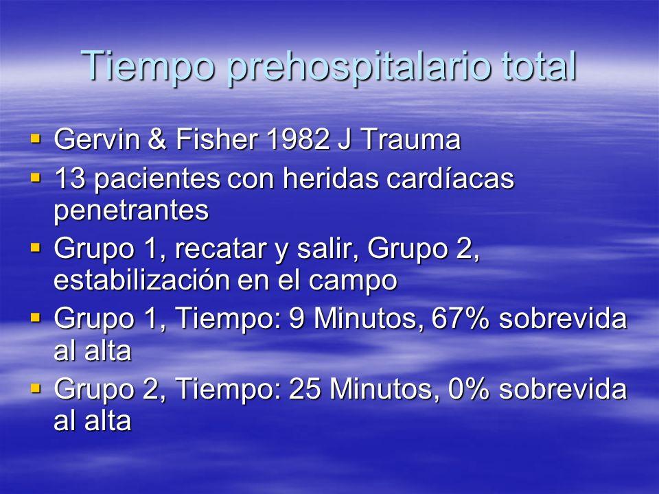 Tiempo prehospitalario total Gervin & Fisher 1982 J Trauma Gervin & Fisher 1982 J Trauma 13 pacientes con heridas cardíacas penetrantes 13 pacientes c