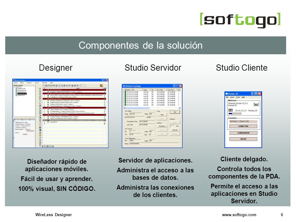 6WireLess Designer www.softogo.com Componentes de la solución Diseñador rápido de aplicaciones móviles. Fácil de usar y aprender. 100% visual, SIN CÓD