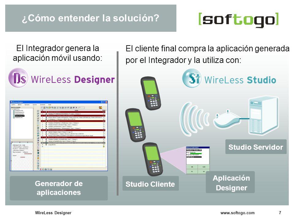 7WireLess Designer www.softogo.com ¿Cómo entender la solución? El cliente final compra la aplicación generada por el Integrador y la utiliza con: Apli