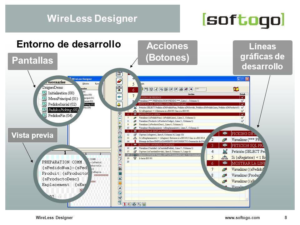 8WireLess Designer www.softogo.com WireLess Designer Entorno de desarrollo Líneas gráficas de desarrollo Acciones (Botones) Pantallas Vista previa