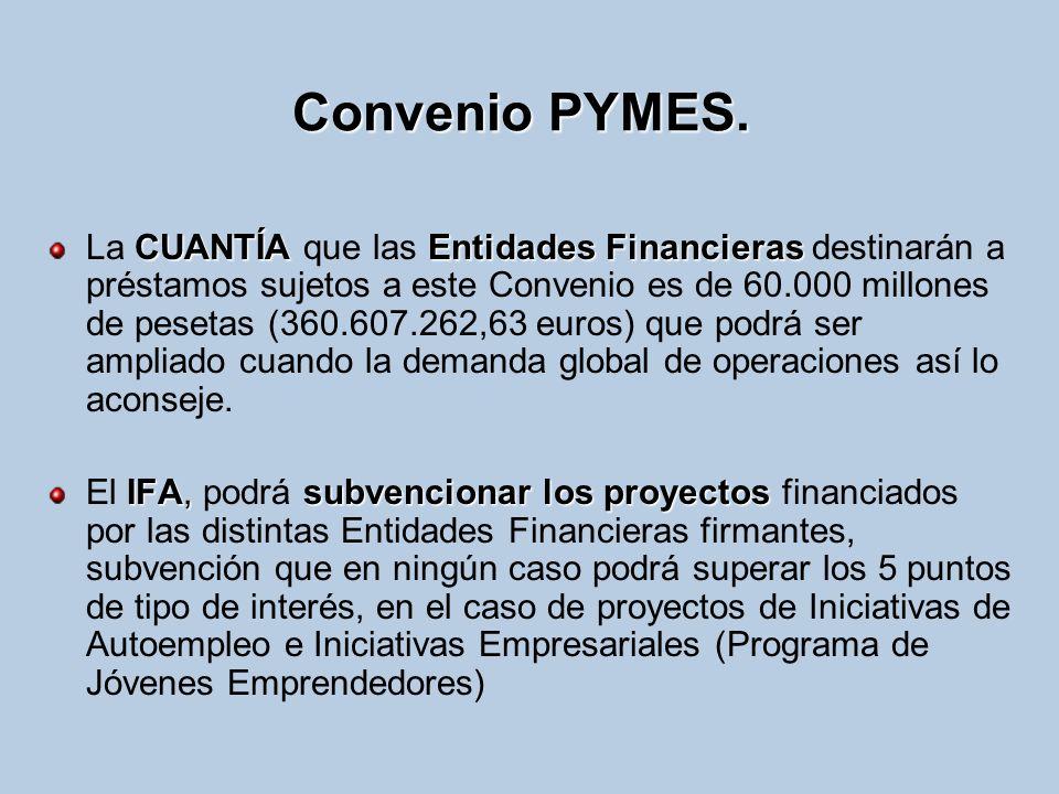 CUANTÍAEntidades Financieras La CUANTÍA que las Entidades Financieras destinarán a préstamos sujetos a este Convenio es de 60.000 millones de pesetas