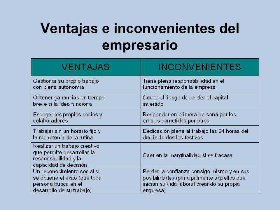 Elementos que intervienen en la puesta en marcha de la iniciativa empresarial Idea Emprendor - Grupo de personas Mercado Viabilidad