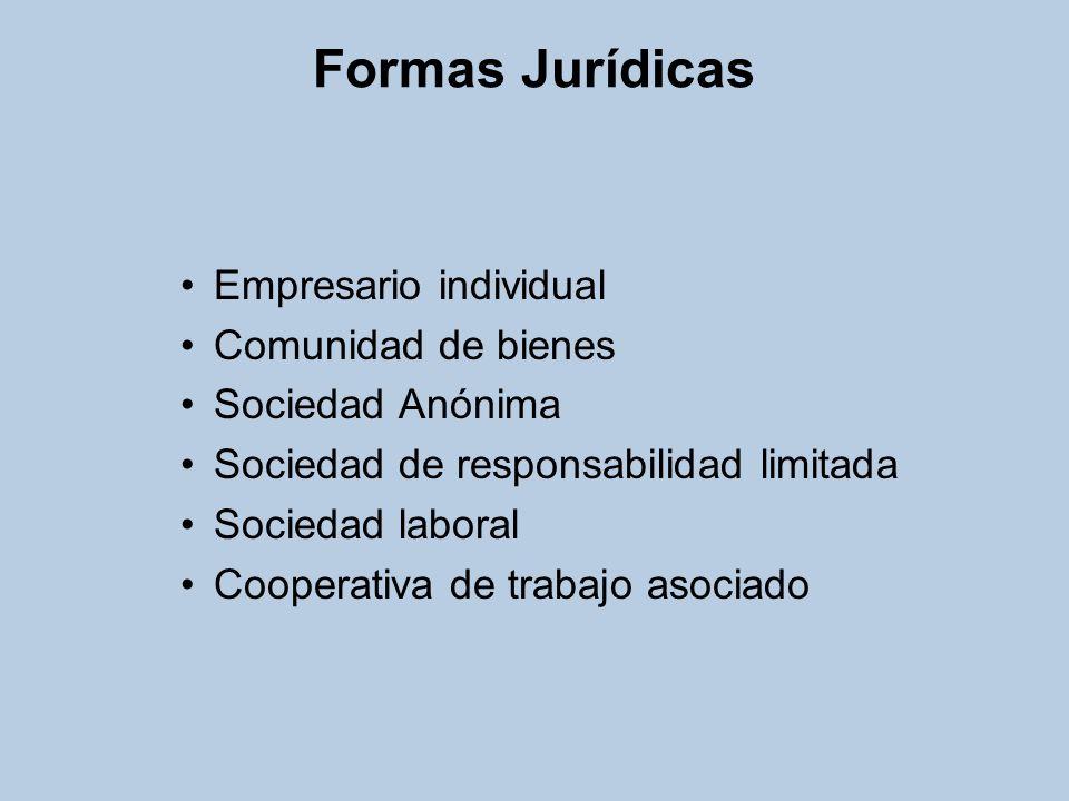 Formas Jurídicas Empresario individual Comunidad de bienes Sociedad Anónima Sociedad de responsabilidad limitada Sociedad laboral Cooperativa de traba