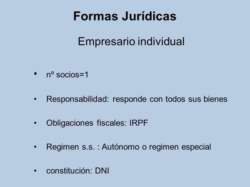 Formas Jurídicas Empresario individual nº socios=1 Responsabilidad: responde con todos sus bienes Obligaciones fiscales: IRPF Regimen s.s. : Autónomo