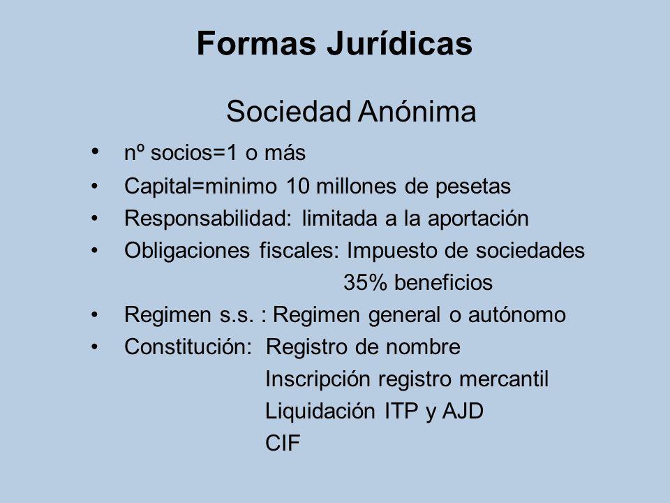 Formas Jurídicas Sociedad Limitada nº socios=1 o más Capital=minimo 500 mil pesetas Responsabilidad: limitada a la aportación Obligaciones fiscales: Impuesto de sociedades 35% beneficios Regimen s.s.
