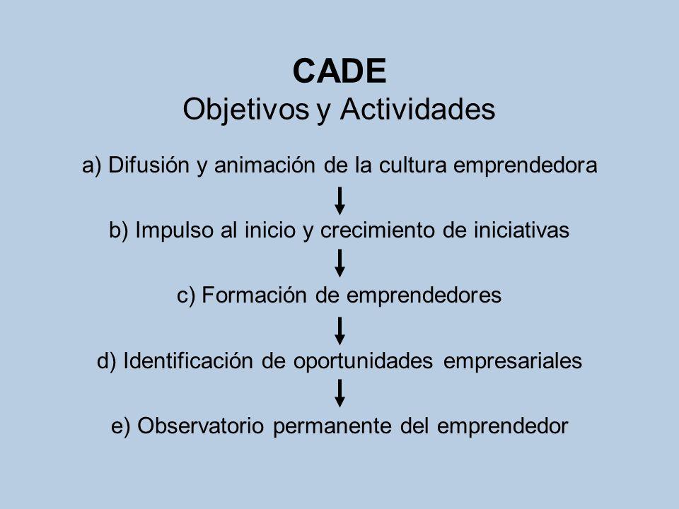 CADE Objetivos y Actividades a) Difusión y animación de la cultura emprendedora b) Impulso al inicio y crecimiento de iniciativas c) Formación de empr