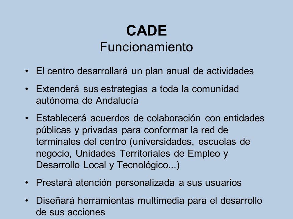 CADE Recursos El centro se ubica en el Parque Tecnológico de Andalucía, en Málaga, en un edificio de 1.362 metros cuadrados Dispone de un salón de actos Tres aulas de formación Biblioteca Varios espacios para acoger iniciativas emprendedoras
