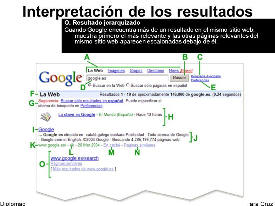 Mtro. Horacio Guevara Cruz Diplomado Tic y Educación Interpretación de los resultados O. Resultado jerarquizado Cuando Google encuentra más de un resu