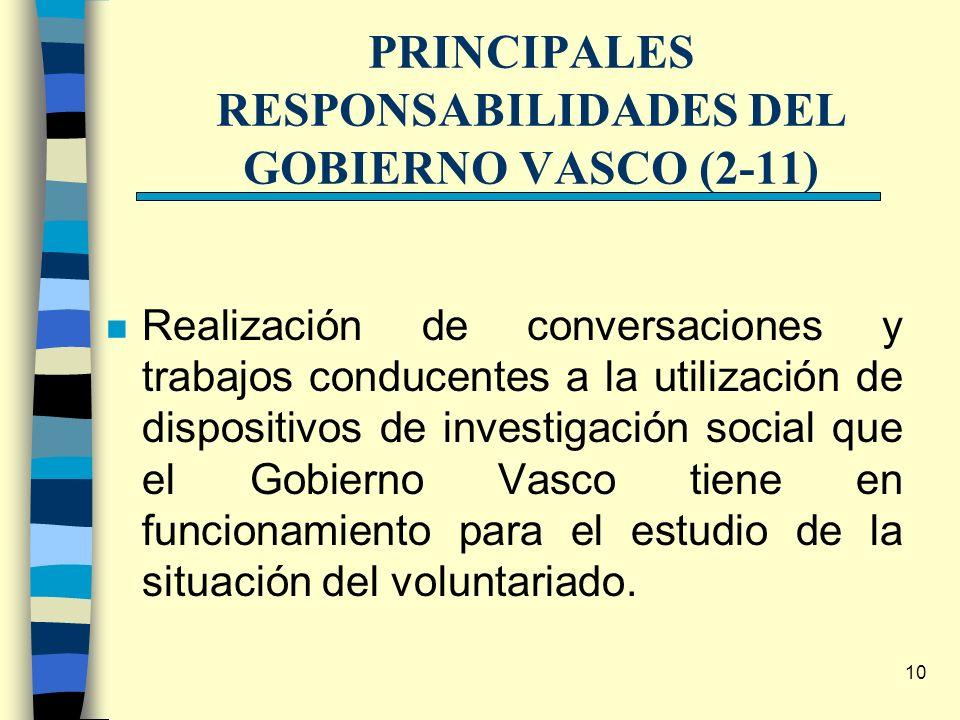 10 n Realización de conversaciones y trabajos conducentes a la utilización de dispositivos de investigación social que el Gobierno Vasco tiene en func
