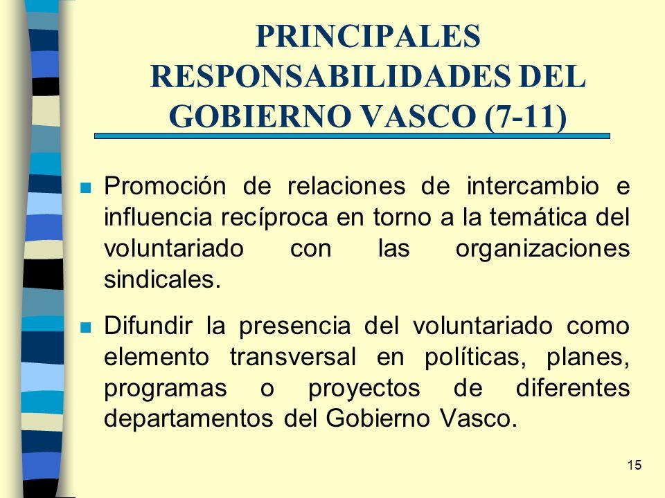 15 PRINCIPALES RESPONSABILIDADES DEL GOBIERNO VASCO (7-11) n Promoción de relaciones de intercambio e influencia recíproca en torno a la temática del