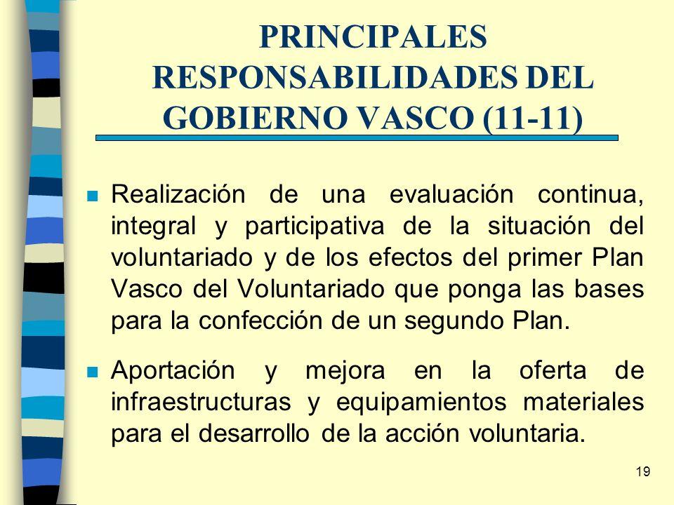 19 PRINCIPALES RESPONSABILIDADES DEL GOBIERNO VASCO (11-11) n Realización de una evaluación continua, integral y participativa de la situación del vol