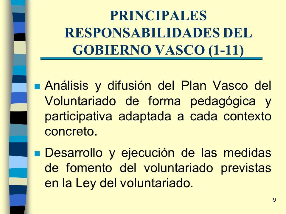 9 PRINCIPALES RESPONSABILIDADES DEL GOBIERNO VASCO (1-11) Análisis y difusión del Plan Vasco del Voluntariado de forma pedagógica y participativa adap