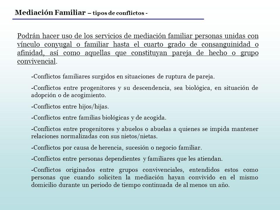 Mediación Familiar – tipos de conflictos - Podrán hacer uso de los servicios de mediación familiar personas unidas con vínculo conyugal o familiar has