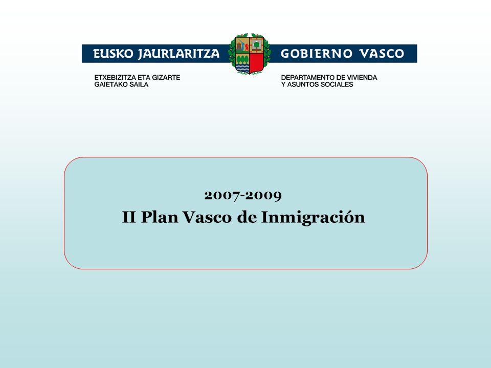 2007-2009 II Plan Vasco de Inmigración