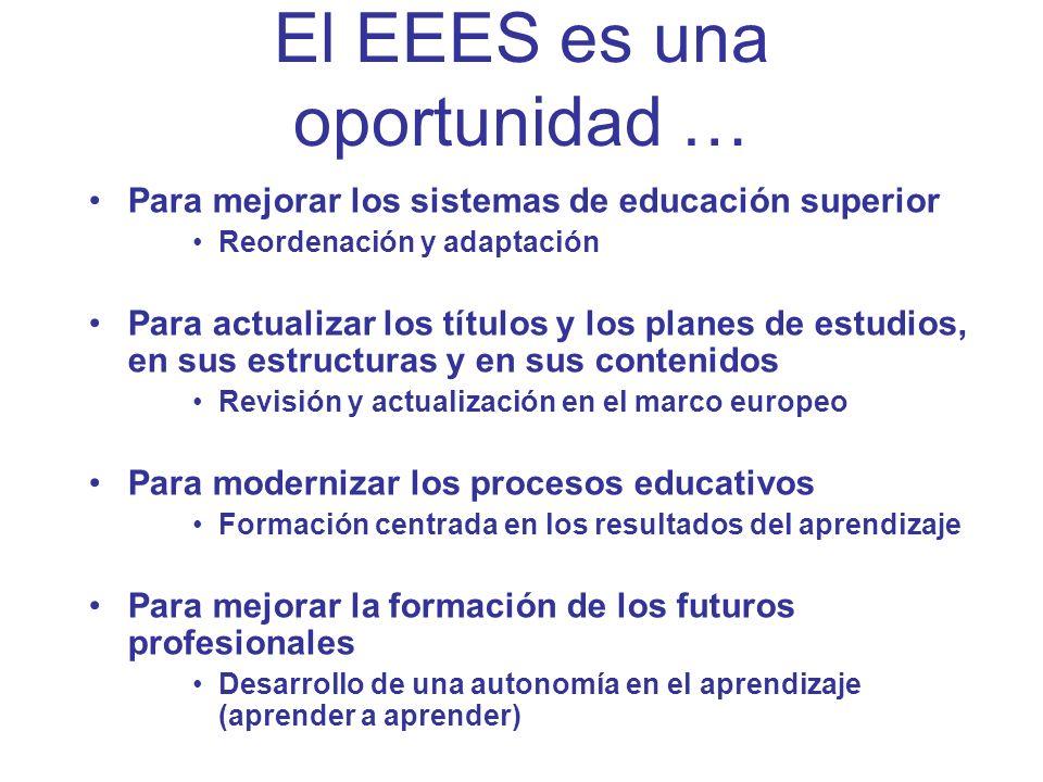 El EEES es una oportunidad … Para mejorar los sistemas de educación superior Reordenación y adaptación Para actualizar los títulos y los planes de est