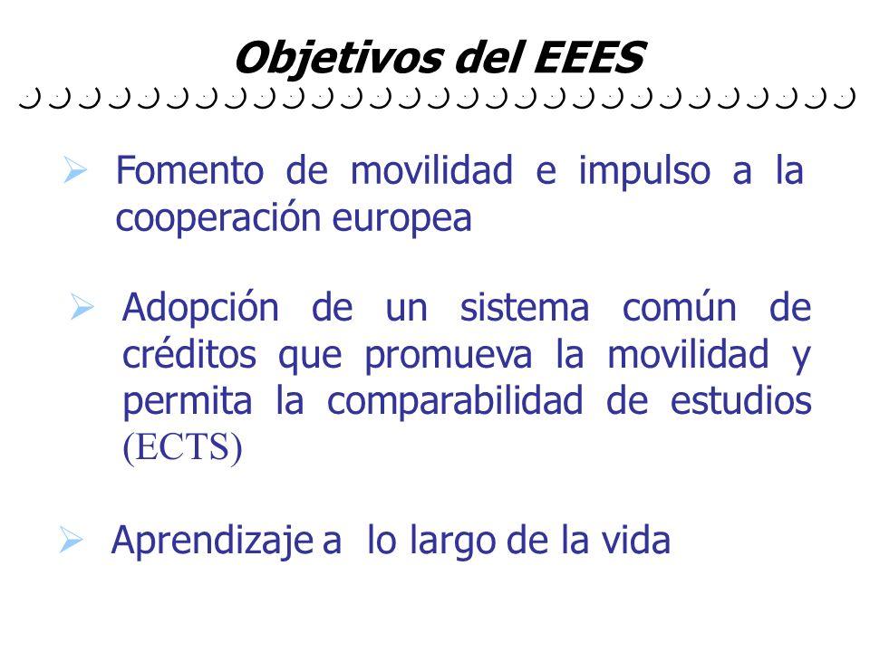 Adopción de un sistema común de créditos que promueva la movilidad y permita la comparabilidad de estudios (ECTS) Objetivos del EEES Fomento de movili