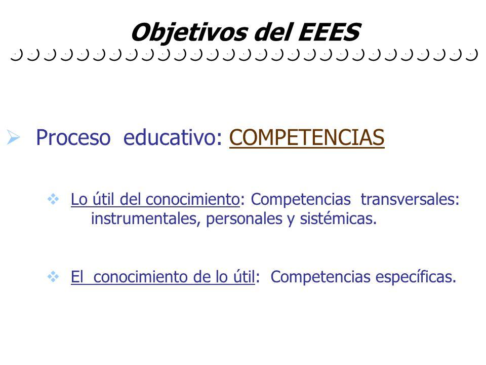 Objetivos del EEES Proceso educativo: COMPETENCIAS Lo útil del conocimiento: Competencias transversales: instrumentales, personales y sistémicas. El c