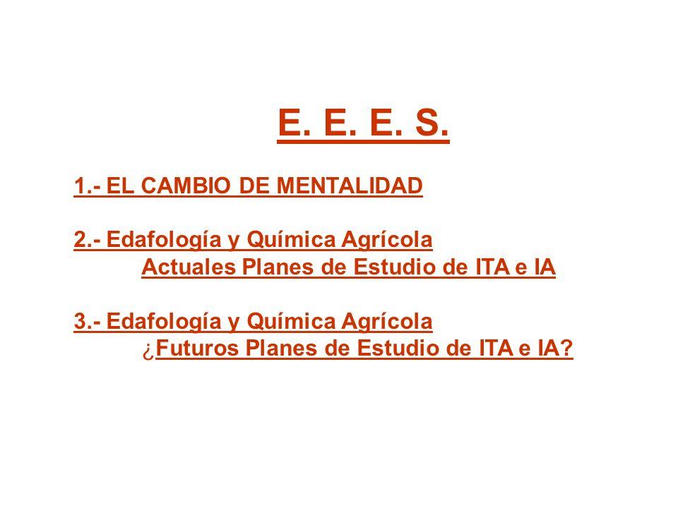 E. E. E. S. 1.- EL CAMBIO DE MENTALIDAD 2.- Edafología y Química Agrícola Actuales Planes de Estudio de ITA e IA 3.- Edafología y Química Agrícola ¿Fu