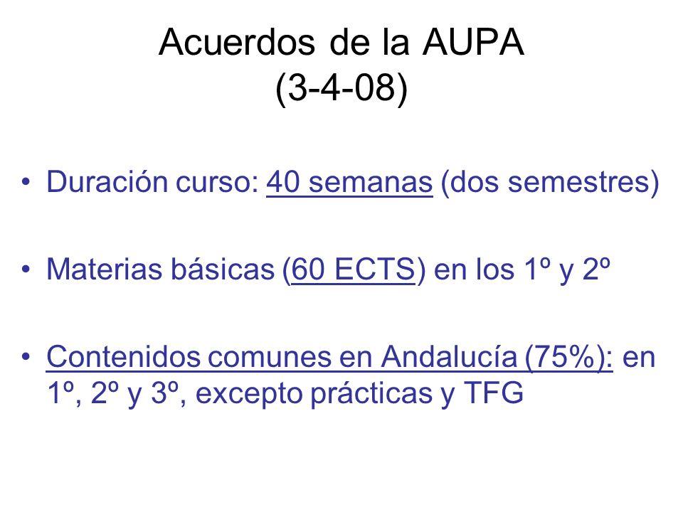 Acuerdos de la AUPA (3-4-08) Duración curso: 40 semanas (dos semestres) Materias básicas (60 ECTS) en los 1º y 2º Contenidos comunes en Andalucía (75%