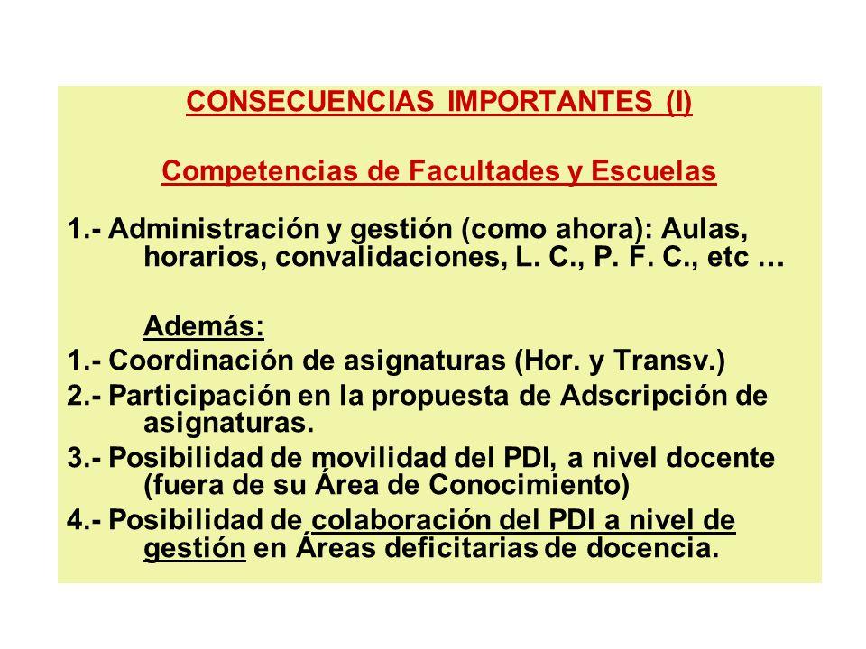 CONSECUENCIAS IMPORTANTES (I) Competencias de Facultades y Escuelas 1.- Administración y gestión (como ahora): Aulas, horarios, convalidaciones, L. C.