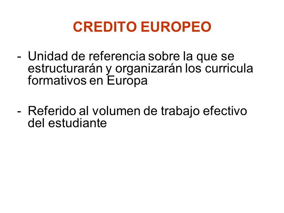 CREDITO EUROPEO -Unidad de referencia sobre la que se estructurarán y organizarán los curricula formativos en Europa -Referido al volumen de trabajo e