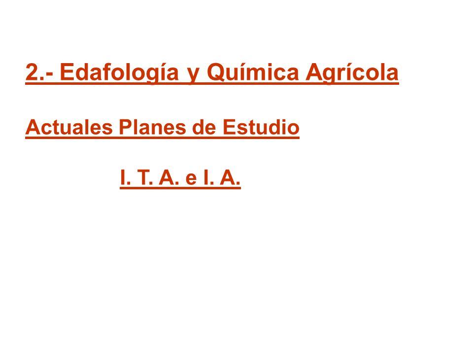 2.- Edafología y Química Agrícola Actuales Planes de Estudio I. T. A. e I. A.