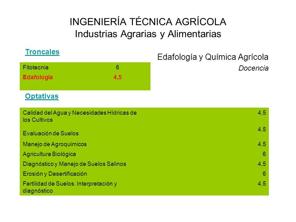 INGENIERÍA TÉCNICA AGRÍCOLA Industrias Agrarias y Alimentarias Edafología y Química Agrícola Docencia Fitotecnia6 Edafología4,5 Troncales Optativas Ca