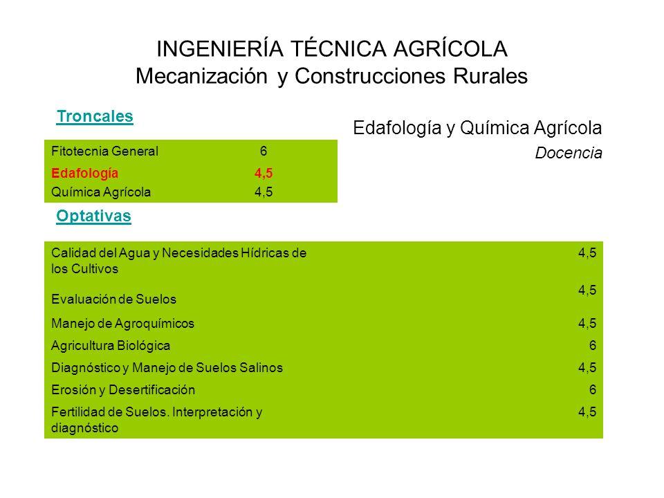 INGENIERÍA TÉCNICA AGRÍCOLA Mecanización y Construcciones Rurales Edafología y Química Agrícola Docencia Fitotecnia General6 Edafología Química Agríco