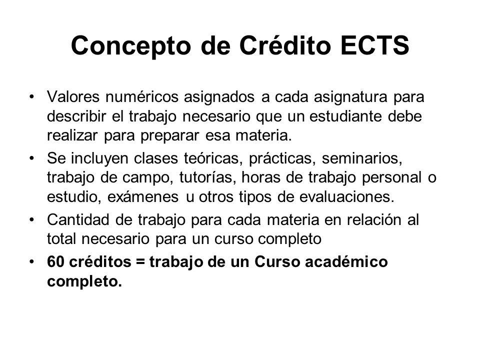 Concepto de Crédito ECTS Valores numéricos asignados a cada asignatura para describir el trabajo necesario que un estudiante debe realizar para prepar