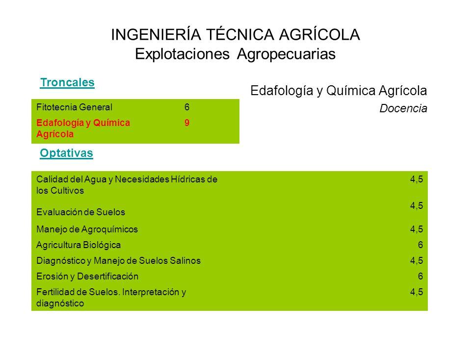 INGENIERÍA TÉCNICA AGRÍCOLA Explotaciones Agropecuarias Edafología y Química Agrícola Docencia Fitotecnia General6 Edafología y Química Agrícola 9 Tro