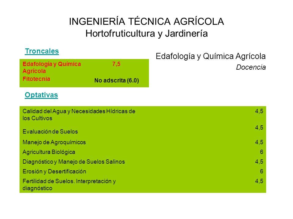 INGENIERÍA TÉCNICA AGRÍCOLA Hortofruticultura y Jardinería Edafología y Química Agrícola Docencia Edafología y Química Agrícola Fitotecnia 7,5 No adsc