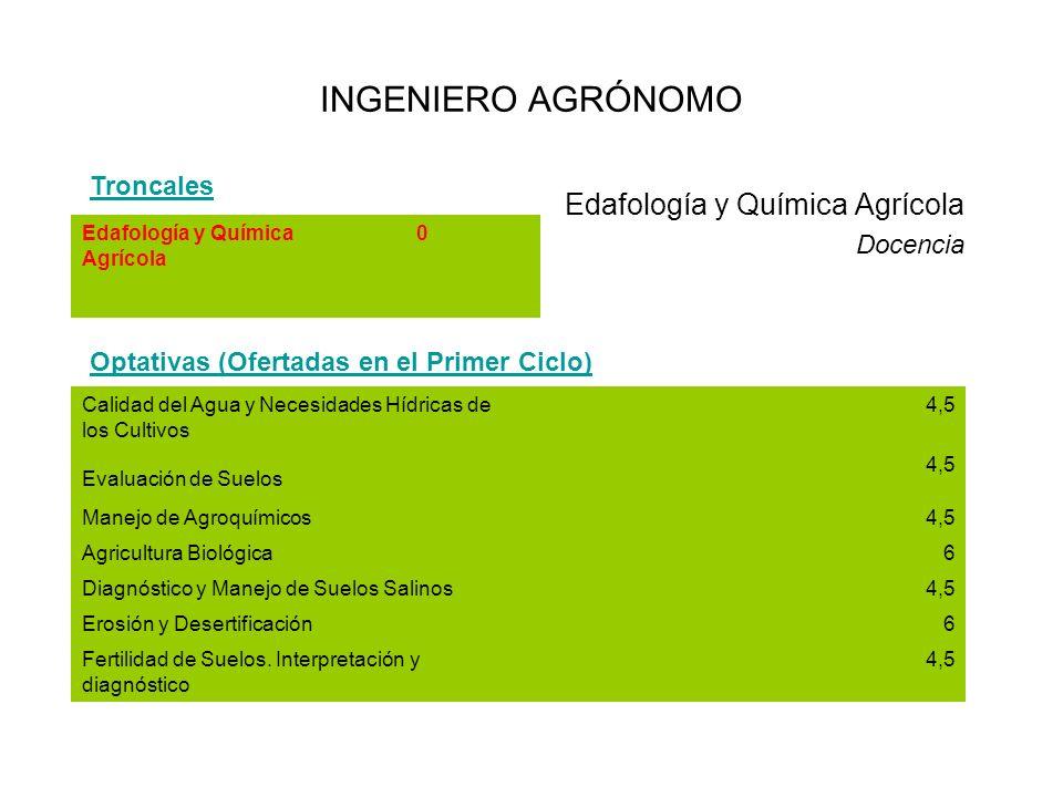 INGENIERO AGRÓNOMO Edafología y Química Agrícola Docencia Edafología y Química Agrícola 0 Troncales Optativas (Ofertadas en el Primer Ciclo) Calidad d