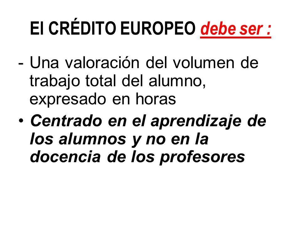 El CRÉDITO EUROPEO debe ser : -Una valoración del volumen de trabajo total del alumno, expresado en horas Centrado en el aprendizaje de los alumnos y