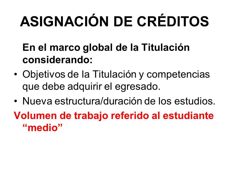 ASIGNACIÓN DE CRÉDITOS En el marco global de la Titulación considerando: Objetivos de la Titulación y competencias que debe adquirir el egresado. Nuev