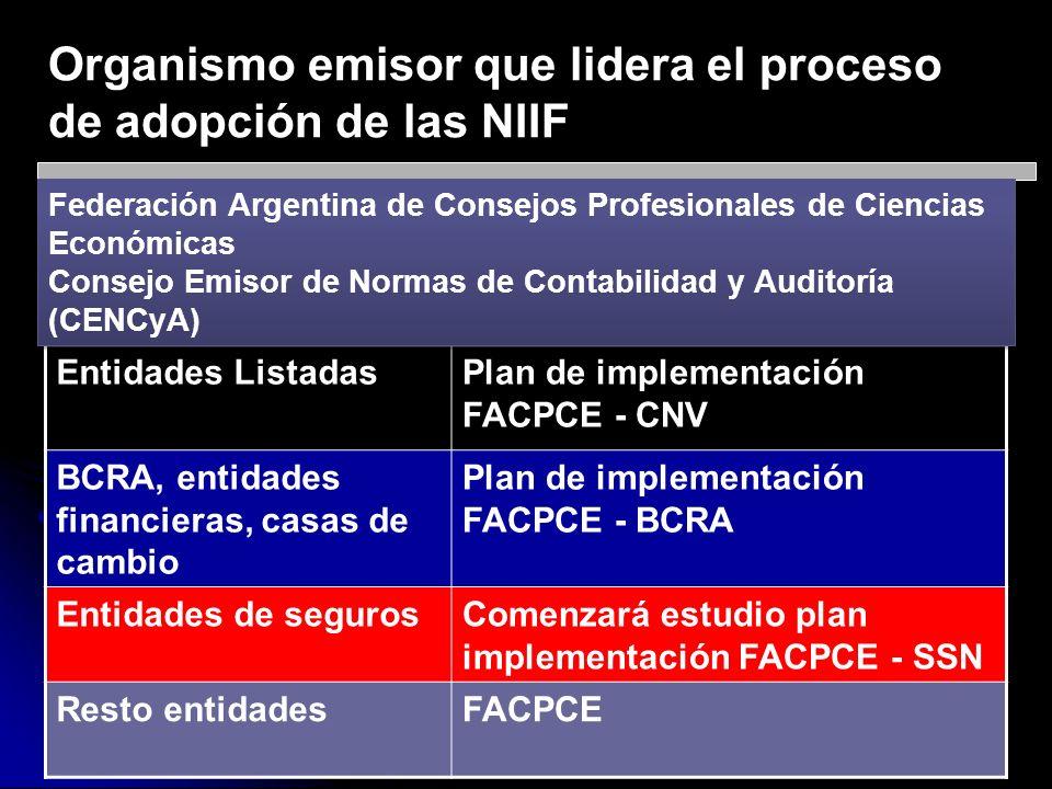 By Dr. Jorge J Gil Organismo emisor que lidera el proceso de adopción de las NIIF Entidades ListadasPlan de implementación FACPCE - CNV BCRA, entidade