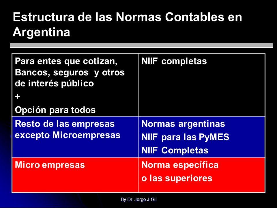 By Dr. Jorge J Gil Estructura de las Normas Contables en Argentina Para entes que cotizan, Bancos, seguros y otros de interés público + Opción para to