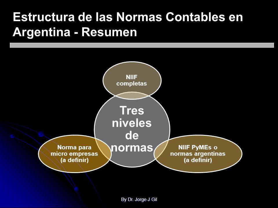 By Dr. Jorge J Gil Estructura de las Normas Contables en Argentina - Resumen Tres niveles de normas NIIF completas NIIF PyMEs o normas argentinas (a d