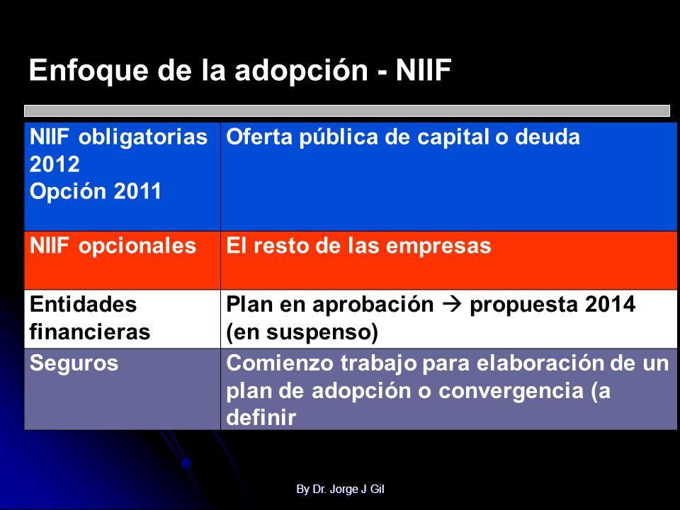 By Dr. Jorge J Gil Enfoque de la adopción - NIIF NIIF obligatorias 2012 Opción 2011 Oferta pública de capital o deuda NIIF opcionalesEl resto de las e