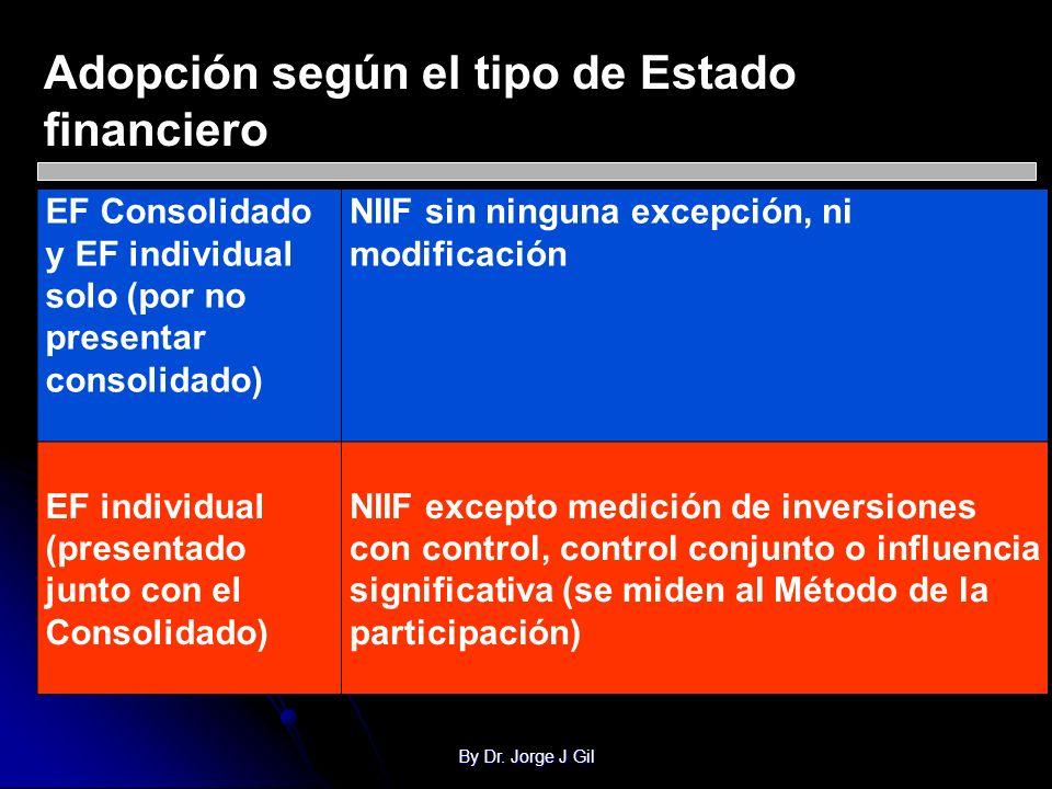 By Dr. Jorge J Gil Adopción según el tipo de Estado financiero EF Consolidado y EF individual solo (por no presentar consolidado) NIIF sin ninguna exc