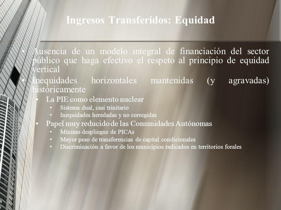 Ingresos Transferidos: Equidad Ausencia de un modelo integral de financiación del sector público que haga efectivo el respeto al principio de equidad